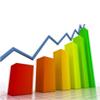 ecommerce wykres