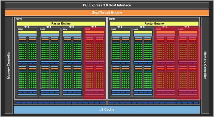 nVidia GeForce GTX 950 SE