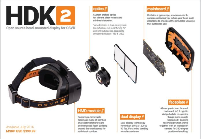 OSVR HDK 2.0