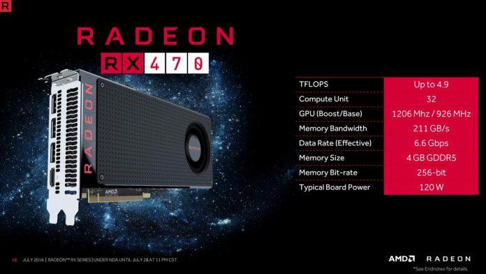 AMDRadeonRX