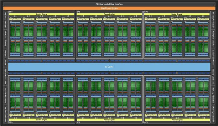 nVidia GeForce GTX 1080 Ti GP102