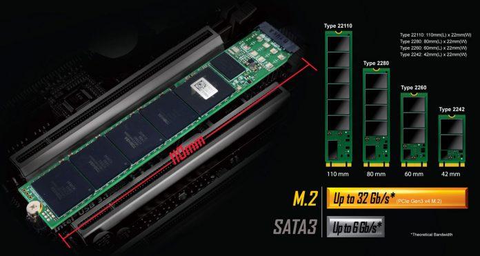 sprzęt, SSD,