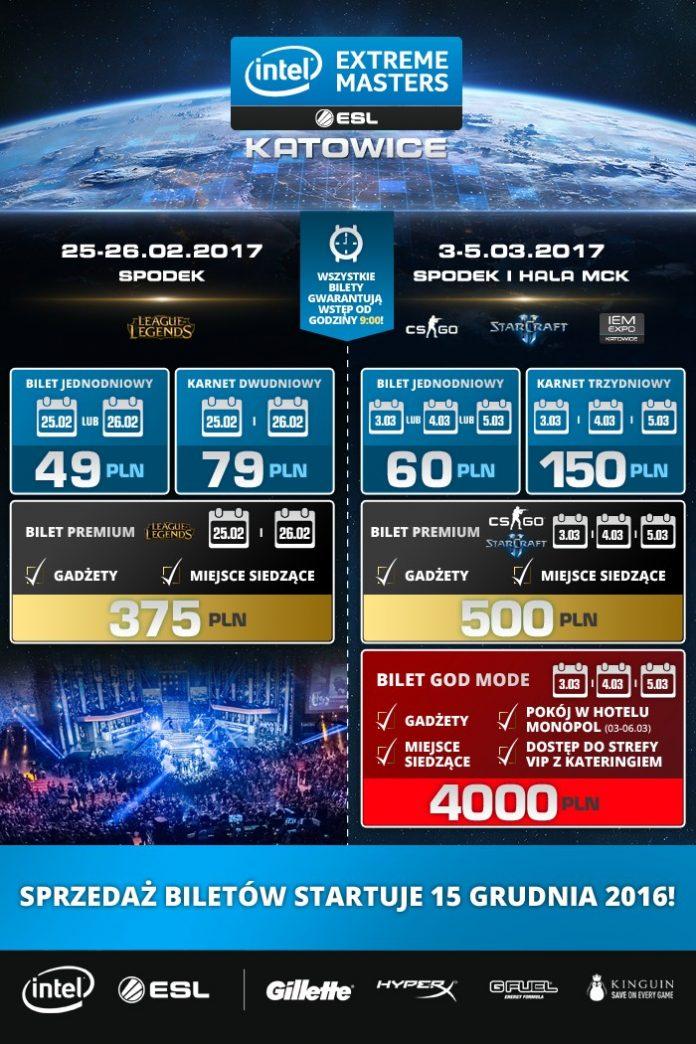 iem-2017-infografika