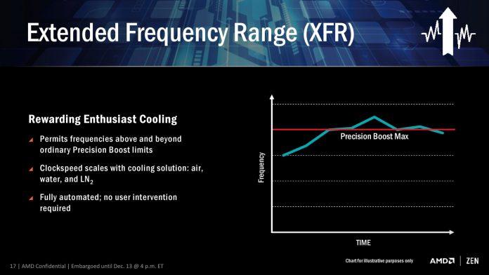 AMD Ryzen - XFR - Extended Frequency Range