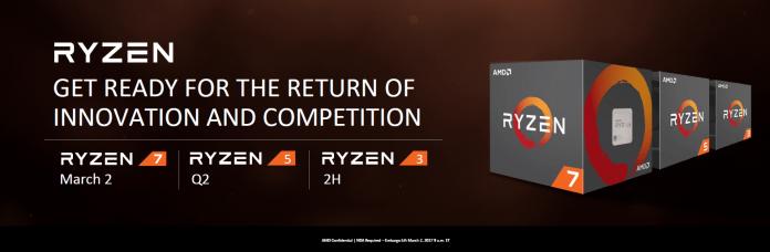 AMD R5 i R3 harmonogram