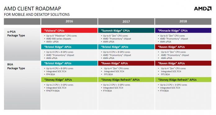 amd-roadmap-2017-2018-2