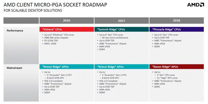amd-roadmap-2017-2018