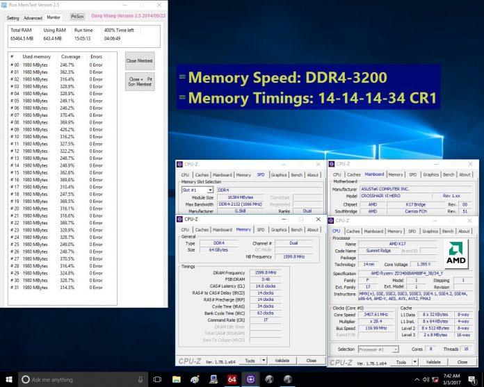 G.Skill FORTIS i Flare X dla AMD Ryzen