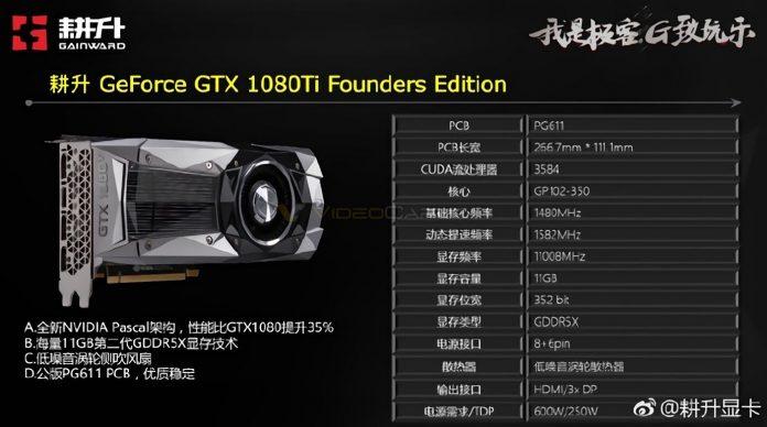 Zdjęcia i informacje dotyczące karty graficznej GeForce GTX 1080 Ti 1