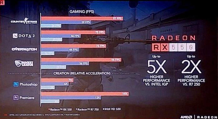 AMD Radeon RX 550