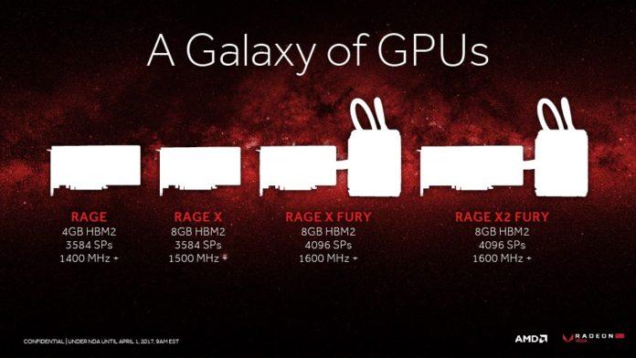 AMD Radeon RX Vega