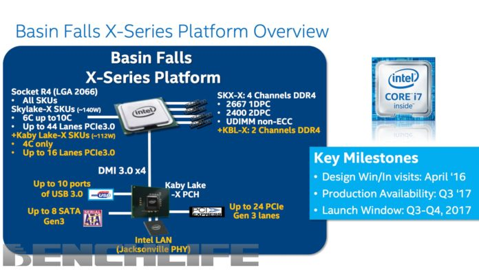 Intel Skylake-X i Kabylake-X - X299