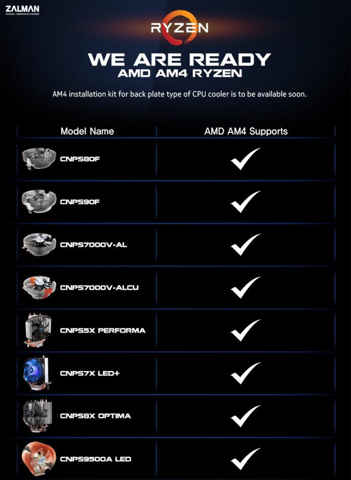 Zalman, AMD Ryzen, AM4