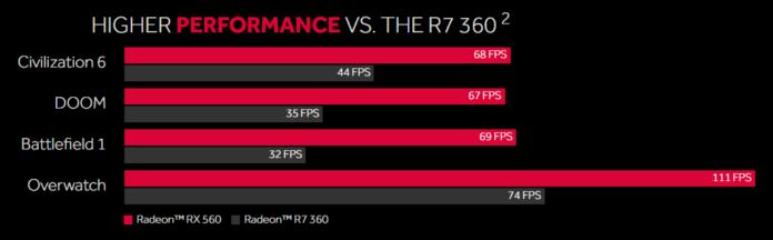 AMD Radeon RX 560 vs R7 360