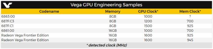 Próbki inżynieryjne - najnowsze zestawienie układów AMD i Intel 2