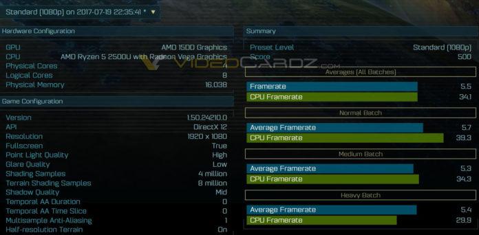 AMD-Ryzen-5-2500U