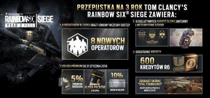 Rainbow Six Siege - Przepustka na Rok 3