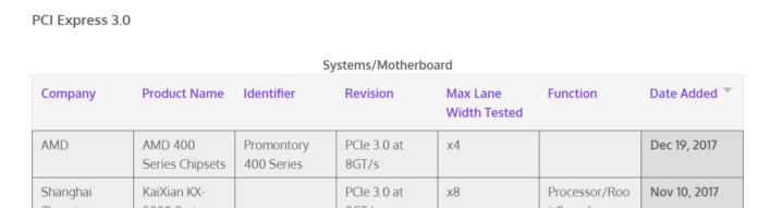 AMD 400 series