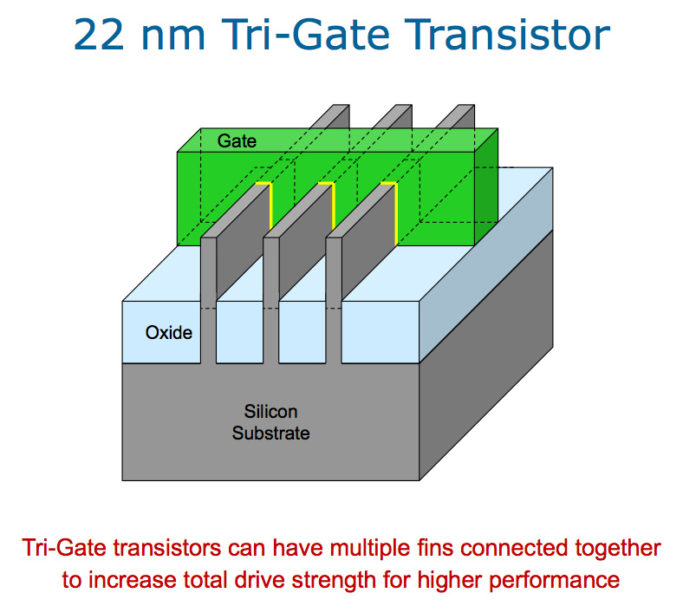 Intel Core i7-3770 - tranzystor 3D Tri-Gate