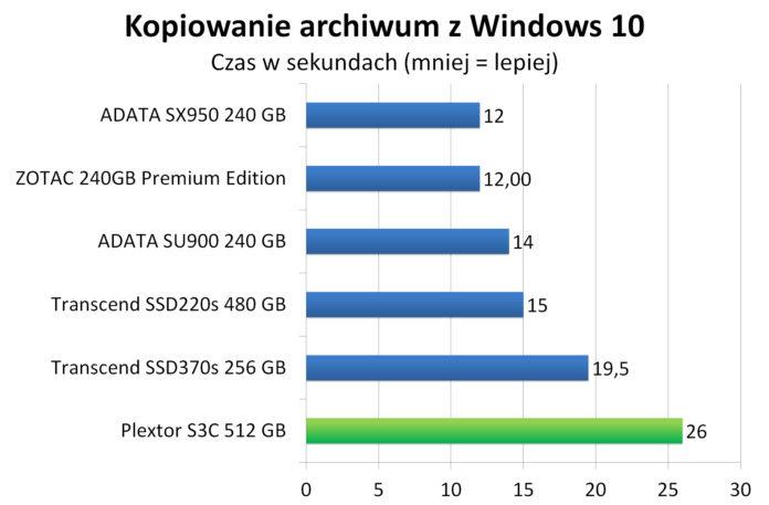 Plextor S3C 512 GB - Kopiowanie spakowanego obrazu Windows 10 w 7zip