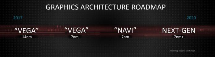 AMD 2018 GPU roadmap