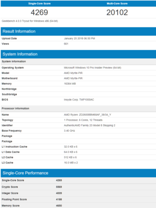 AMD Ryzen 5 2600 Geekbench