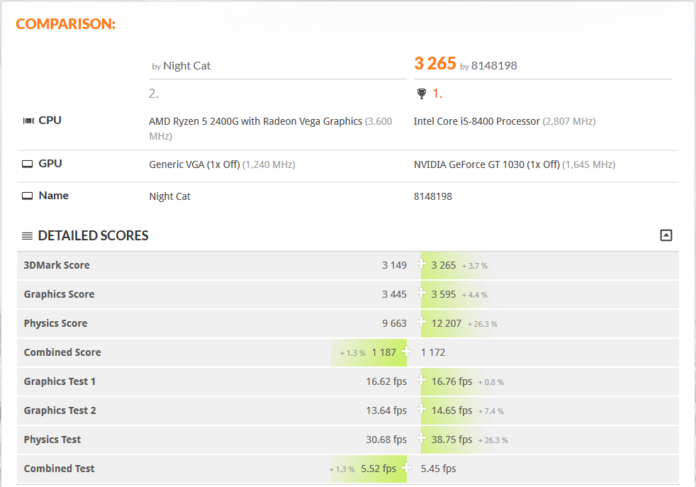 AMD Ryzen 5 2400Gv