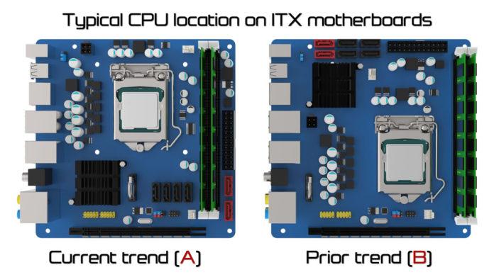 mini-ITX - standard, płyta główna, sprzęt