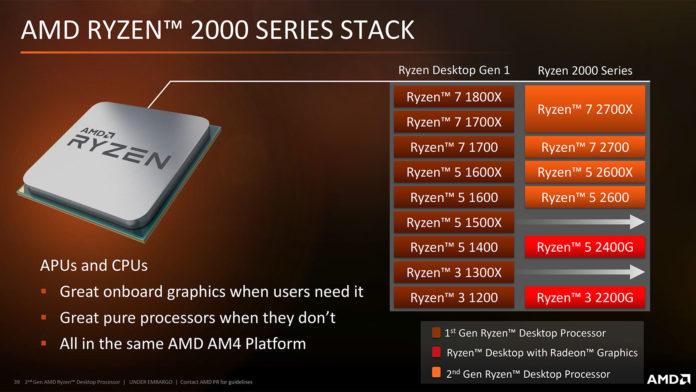 AMD Ryzen EOL