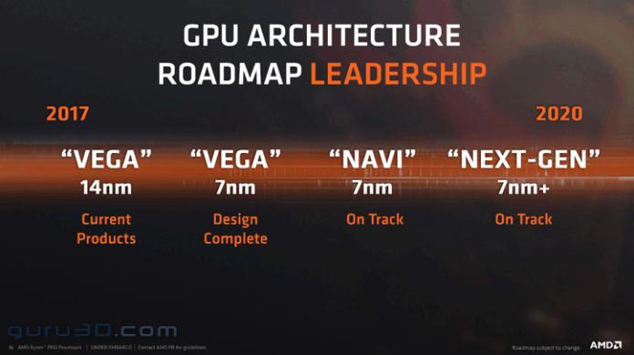 AMD 7nm Vega