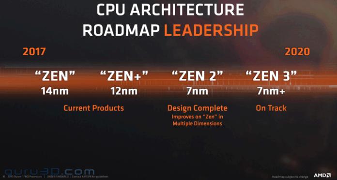 AMD 7nm ZEN