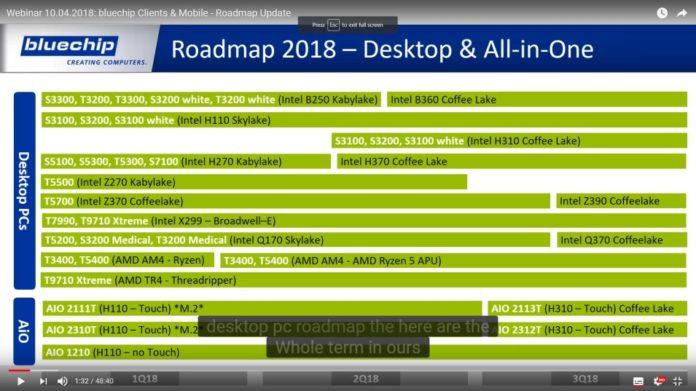 Do sieci wyciekły plany wydawnicze Intela i AMD 1