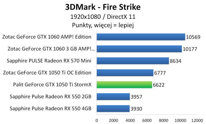 Palit GeForce GTX 1050 Ti StormX - 3DMark - Fire Strike