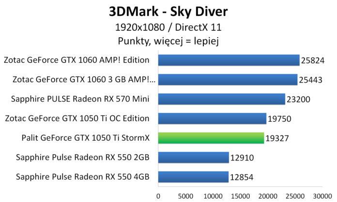 Palit GeForce GTX 1050 Ti StormX - 3DMark - Sky Diver