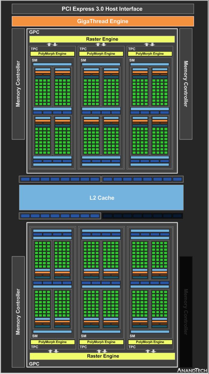 GeForce GTX 1050 3 GB - nieoficjalny diagram