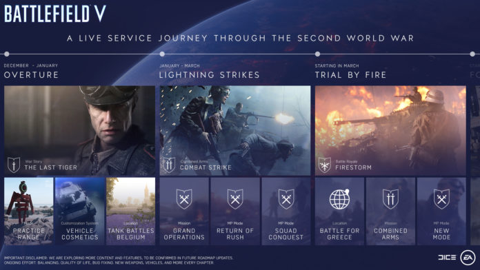 Battlefield V - Roadmap