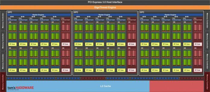 NVIDIA GeForce RTX 2060 - rdzeń TU106-300A-A1