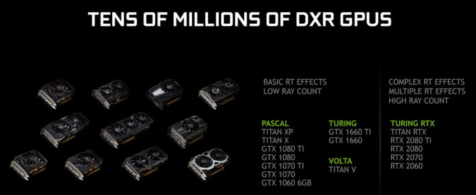 GeForce GTX - ray-tracing