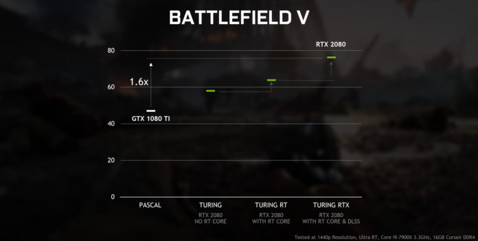 GeForce RTX i GeForce GTX - ray-tracing w Battlefield V