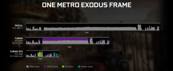 geforce-rtx-gtx-ray-tracing-metro-exodus-frame GeForce RTX i GeForce GTX - ray-tracing w Metro Exodus