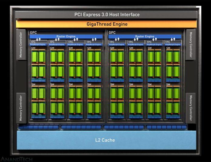 NVIDIA GeForce GTX 1650 - nieoficjalny wygląd rdzenia TU117