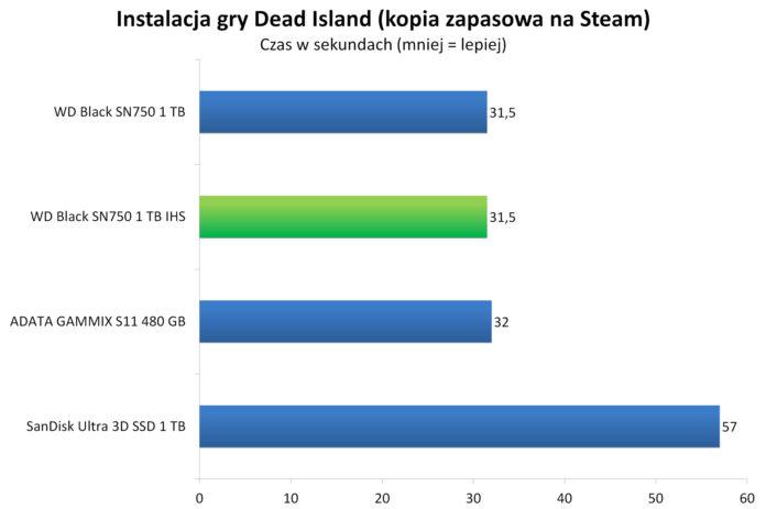 WD Black SN750 1 TB IHS - Instalacja gry Dead Island z kopii zapasowej na Steam