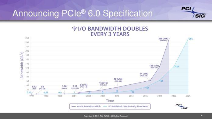 PCI Express 6.0