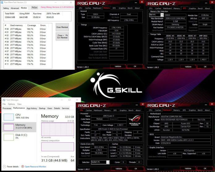 G.Skill Trident Z Neo DDR4