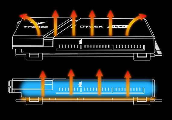 T-FORCE CARDEA Liquid M.2 PCIe SSD - dysk chłodzony cieczą 1