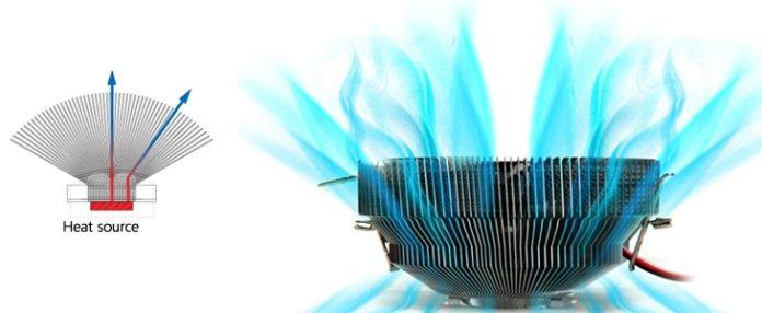 Chłodzenia Zalmana kompatybilne z procesorami Comet Lake-S 3