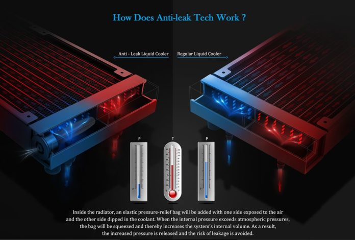 Anti-leak Tech - Deepcool
