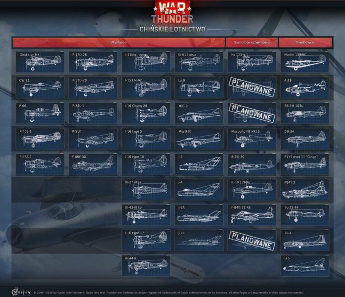 Chińskie pojazdy w grze War Thunder! Nowe drzewko rozwoju 1