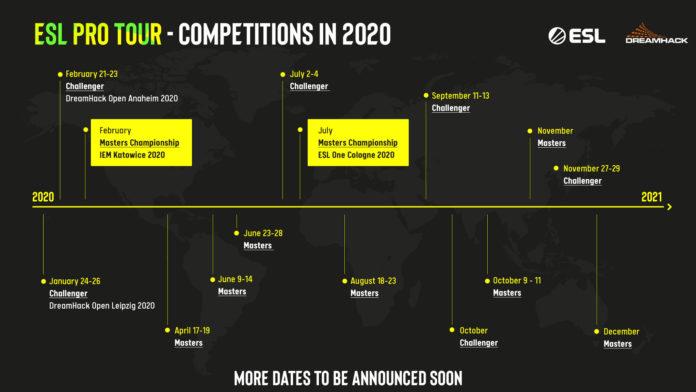 ESL Pro Tour: Największy cykl turniejów ESL i DreamHack 1