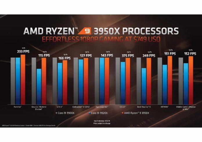 Ryzen 9 3950X - nowy flagowy procesor od AMD z 16 rdzeniami 1